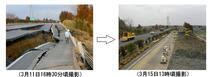 Autostrada in 11 martie si 15 martie
