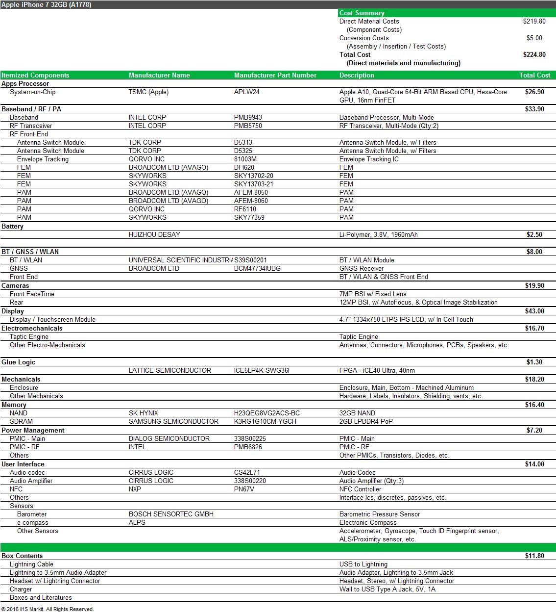 Foto de Tablas costes de fabricación (2/4)