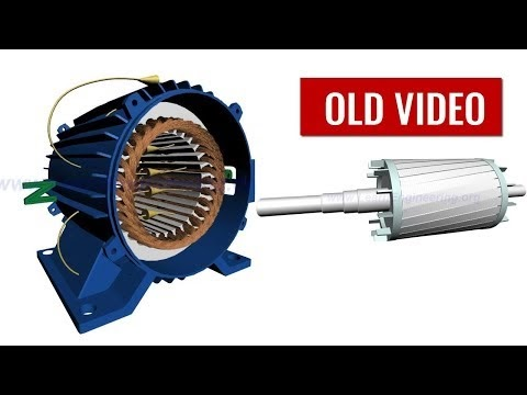 How Does An Induction Motor Work Dunia Electrical