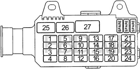 93 97 Honda Passport Fuse Diagram