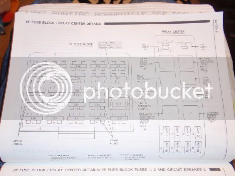 93 bonnie SSEi fuse diagram : 1992-1999