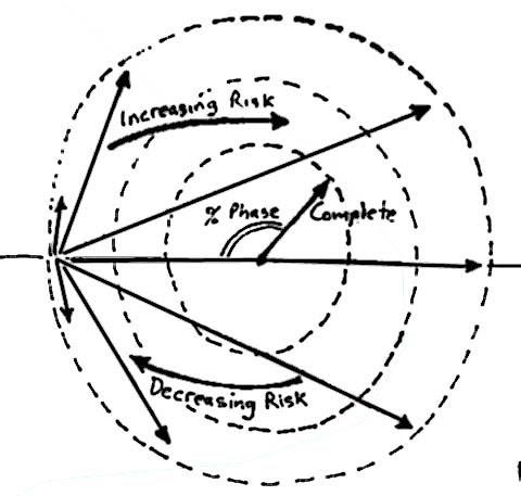 spiralriskdisk