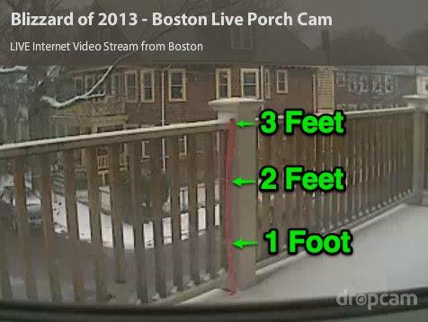 Snow Depth Chart: Blizzard of 2013 - Boston Live Porch Cam