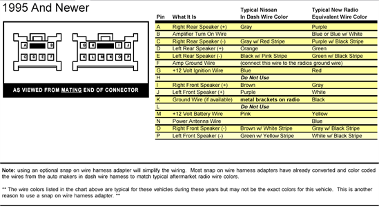 1995 Nissan Pathfinder Radio Wiring Diagram Wiring Diagram Reference A Reference A Reteimpresesabina It