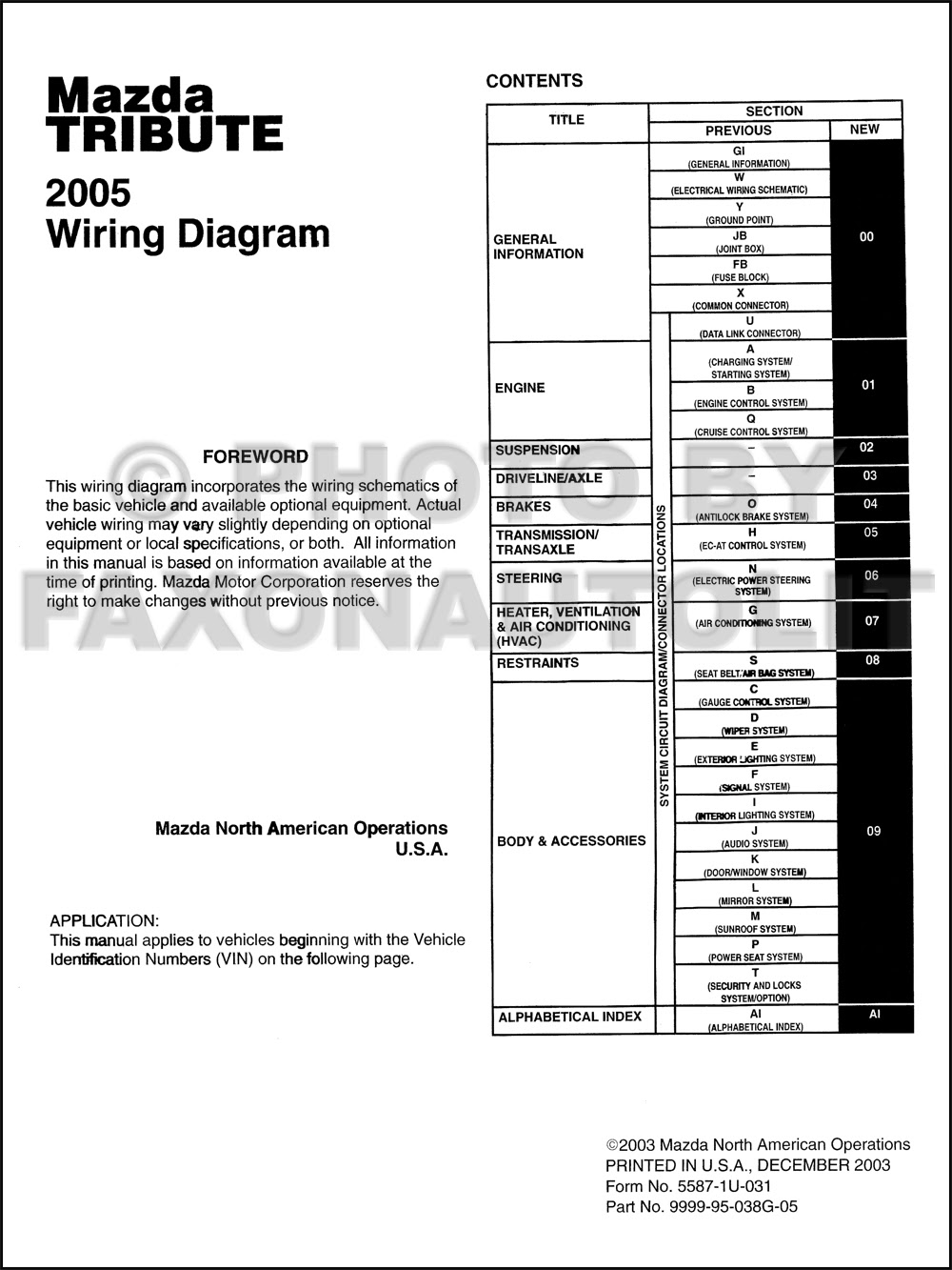 Diagram 2009 Mazda Tribute Wiring Diagram Full Version Hd Quality Wiring Diagram Tang Cabinet Accordance Fr