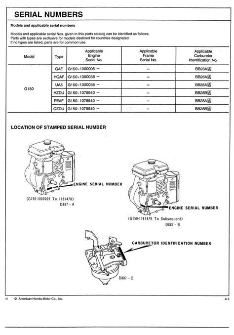 G150 General Purpose Engine Parts Catalog | Honda Power