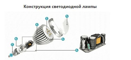 Светодиодные лампы: технические характеристики, плюсы и минусы