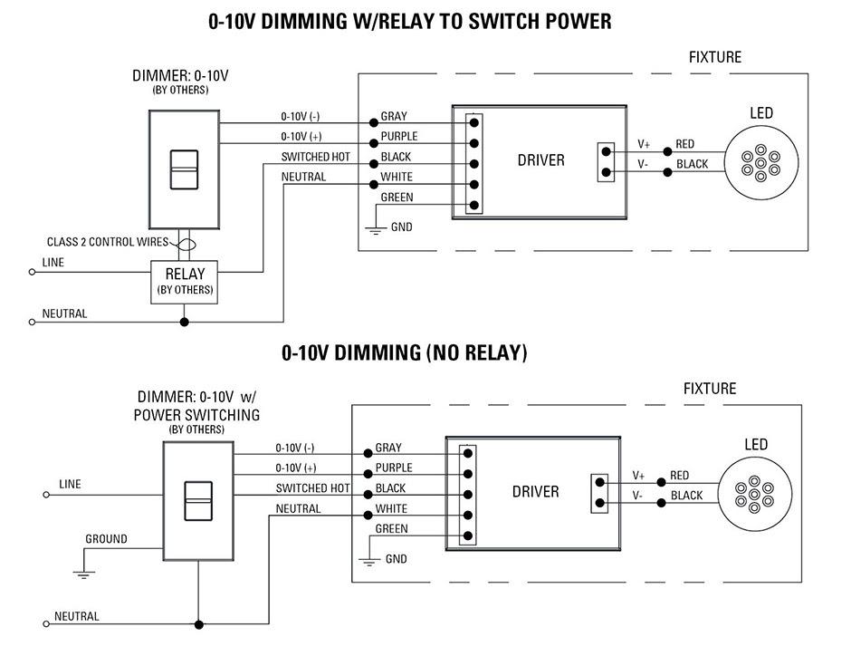 Diagram 0 10v Dimmer Circuit Diagram Full Version Hd Quality Circuit Diagram Diagramsmaum Caditwergi It