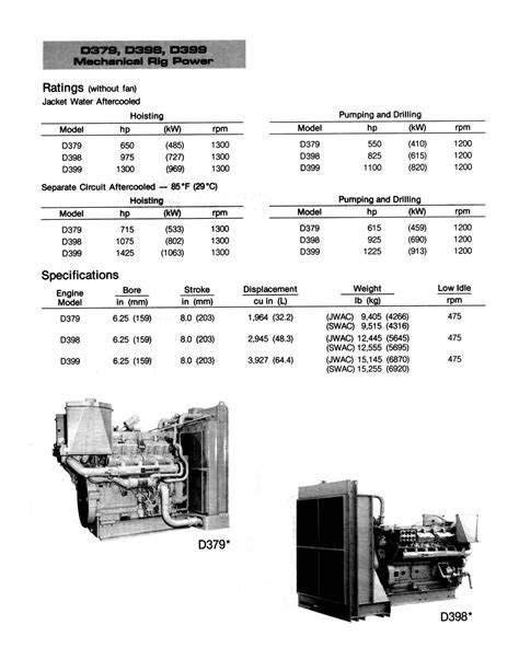 Caterpillar Diesel Engine Supplier Worldwide | Used CAT D