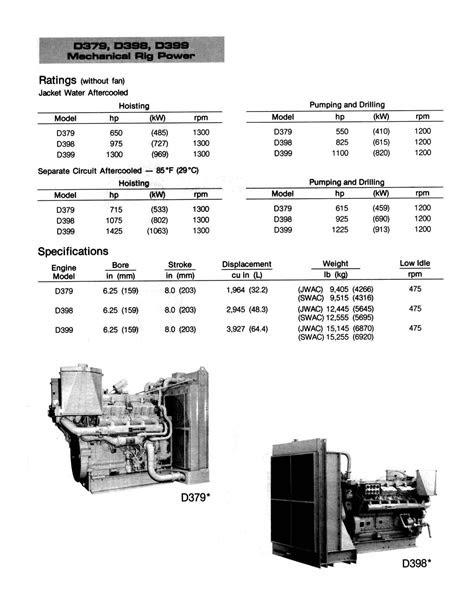 Caterpillar Diesel Engine Supplier Worldwide | Used CAT D