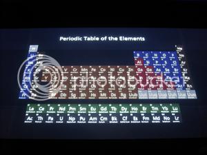 Antonio Delgado's Periodic Table of the Elements