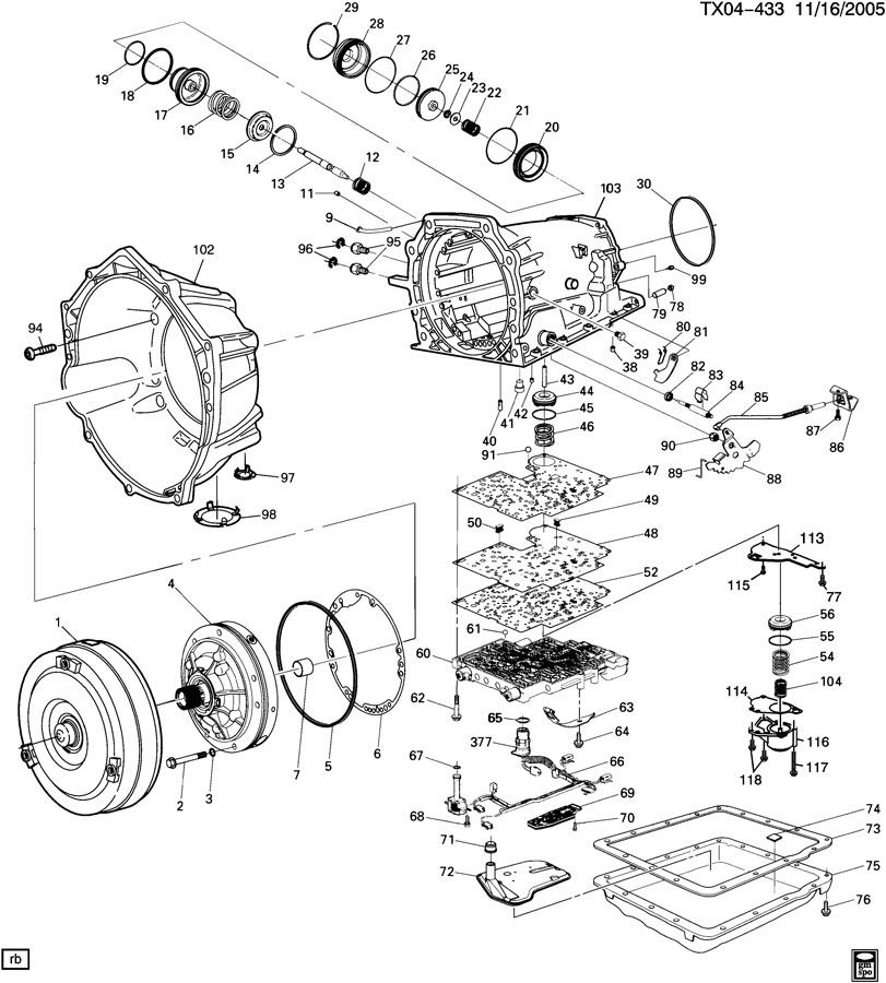 Chevrolet 4l60e Automatic Transmission Diagram Wiring Diagram Station Station Lionsclubviterbo It