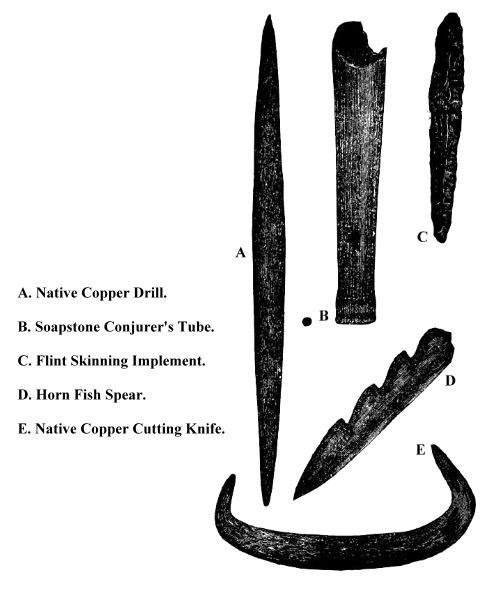 Figure 1. Mound Builders' Implements.