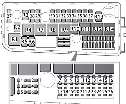 Saab 9 3 2004 Fuse Box Diagram Auto Genius