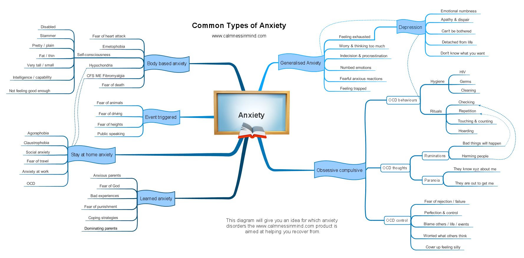Discovering My Anxiety Disorder At 15