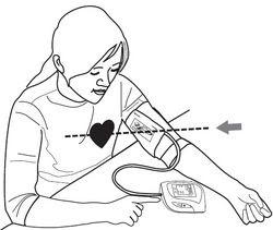 jak mierzyć ciśnienie krwi