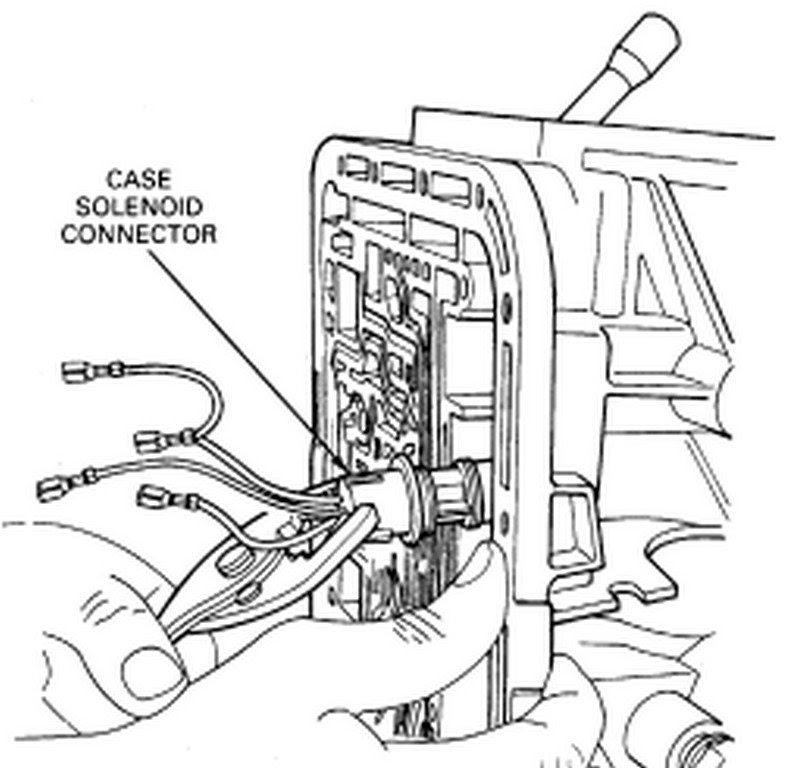 Download Ford Ranger A4ld Automatic Transmission Diagram Manual Full Quality Sepeteat Kinggo Fr