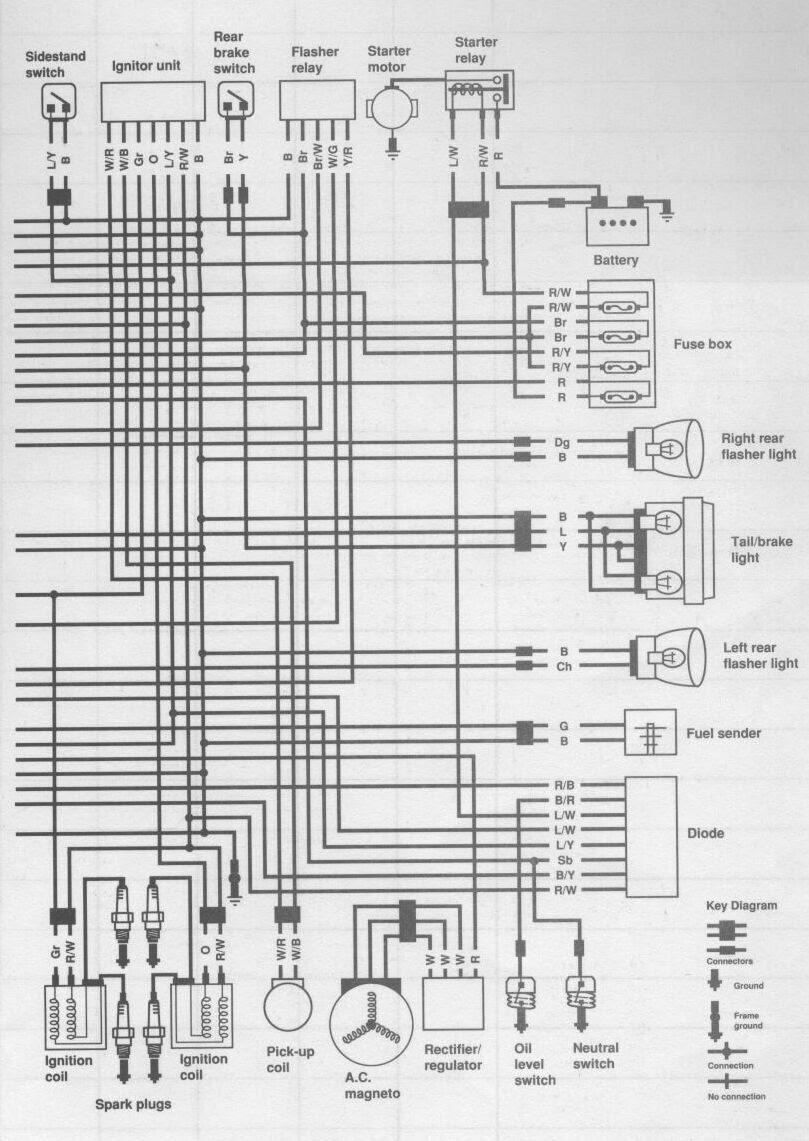 Yamaha Xj 750 Wiring Diagram Full Hd Version Wiring Diagram Lyla Diagram Emballages Sous Vide Fr
