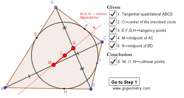 Dynamic Geometry Problem 1466: Tangential Quadrilateral, Newton Line, Incenter, Midpoint, Diagonal, Collinear Points, Step-by-step Illustration, iPad.