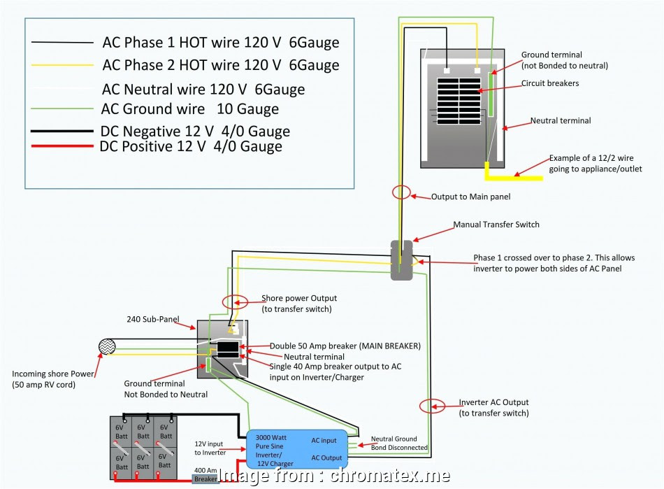 Diagram Electrical Wiring Diagram 240 Volt Meter Full Version Hd Quality Volt Meter Wiringgame Pizzagege Fr