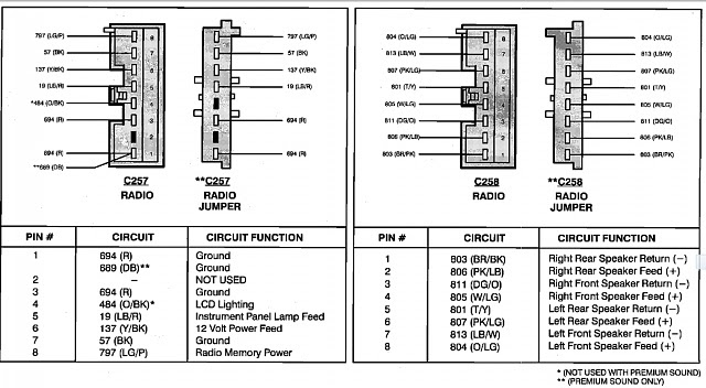 2003 Ford F150 Radio Wiring Diagram - Wiring Site Resource | Ford F150 Radio Wiring Free Download |  | Wiring Site Resource