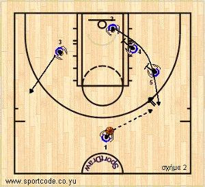 euroleague2010_11_playbook_barca_baseout_01b