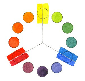 split-primary color wheel