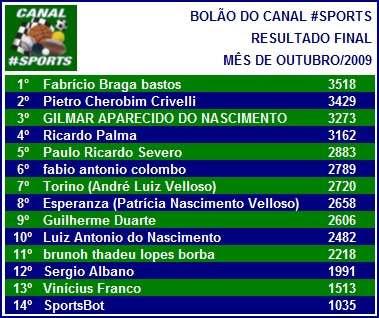 Bolão do Canal #Sports - Outubro/2009