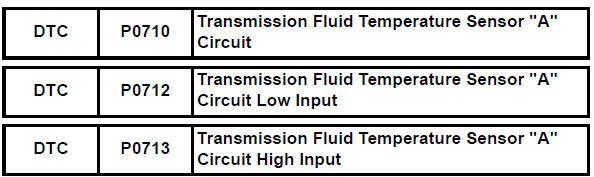 Toyota Rav4 Service Manual Transmission Fluid Temperature Sensor A Circuit Diagnostic Trouble Code Chart Automatic Transaxle System U140f Automatic Transaxle