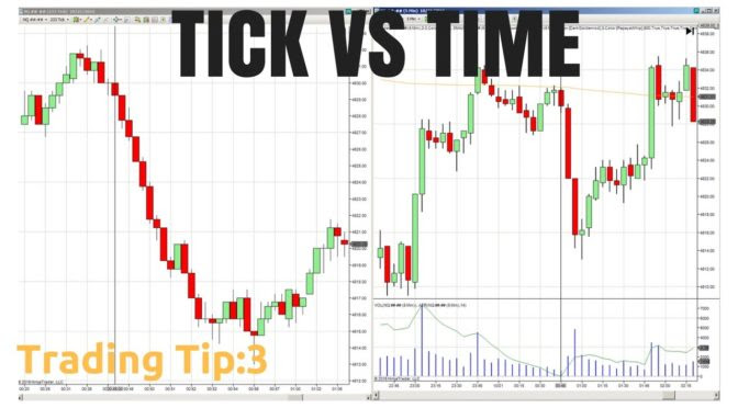 Binary options tick chart settings crimson betting csgo