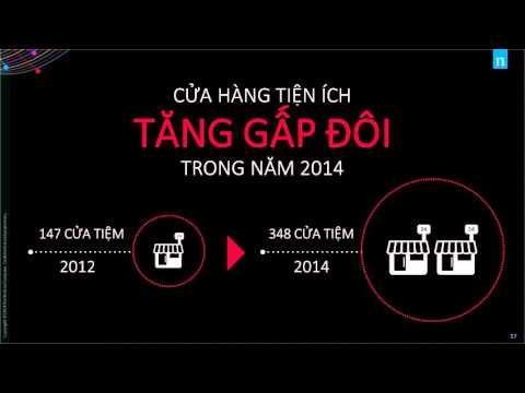 Tìm hiểu về thị trường Online Việt Nam 2015