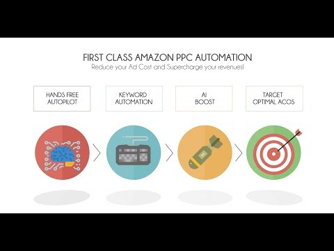 AutoPilot Amazon PPC Software