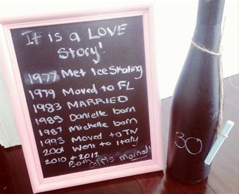 Gift Ideas For 30th Wedding Anniversary   Gift Ftempo