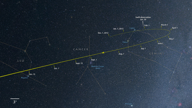 sky map showing Comet ISON path