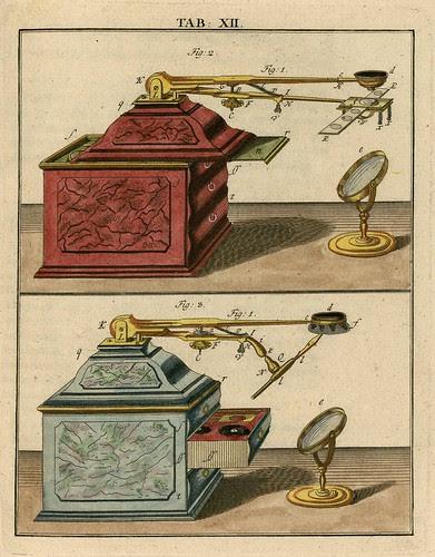 Martin Frobenius Ledermüller (1768) d