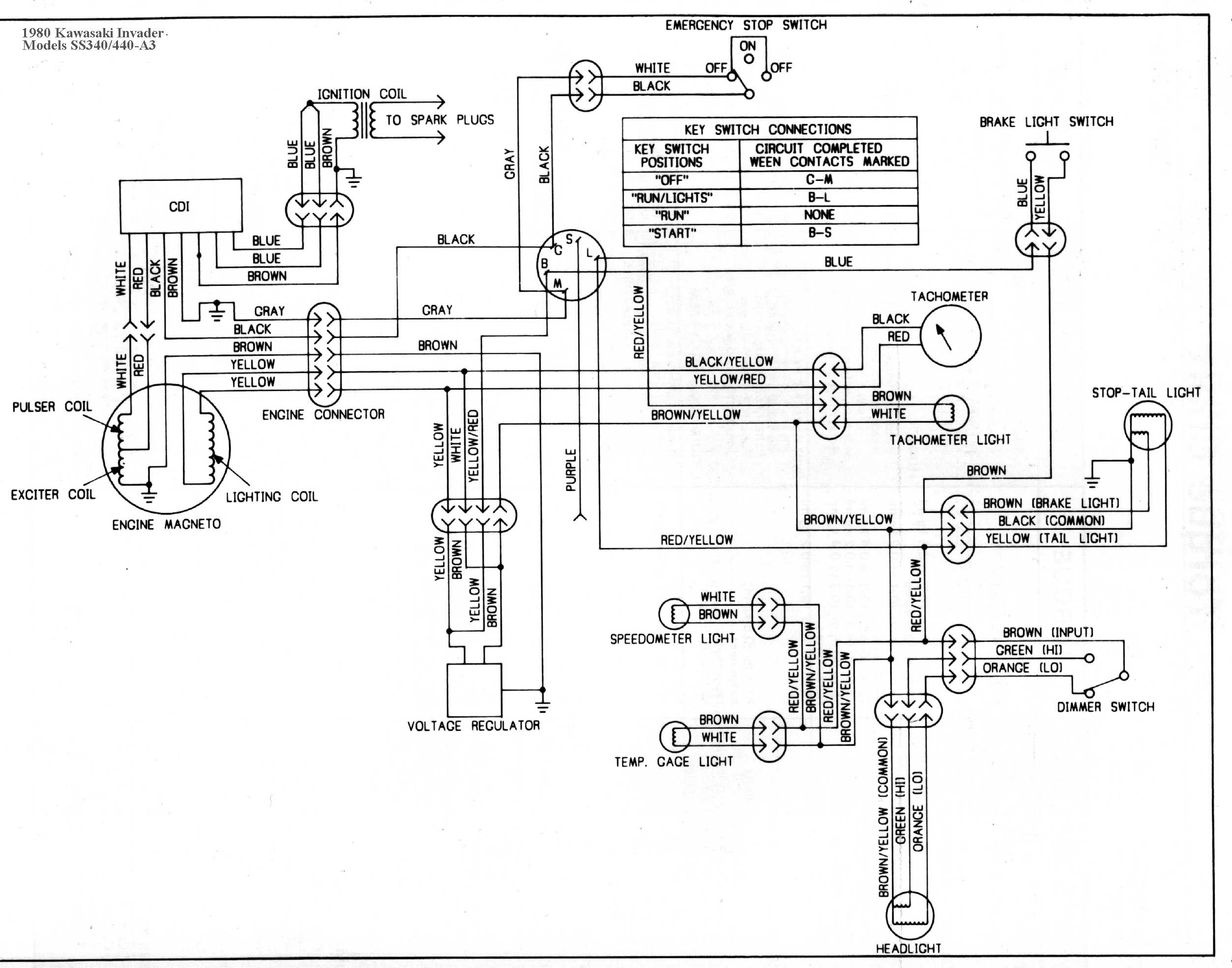 1980 Kawasaki Kz 1000 Wiring Diagrams