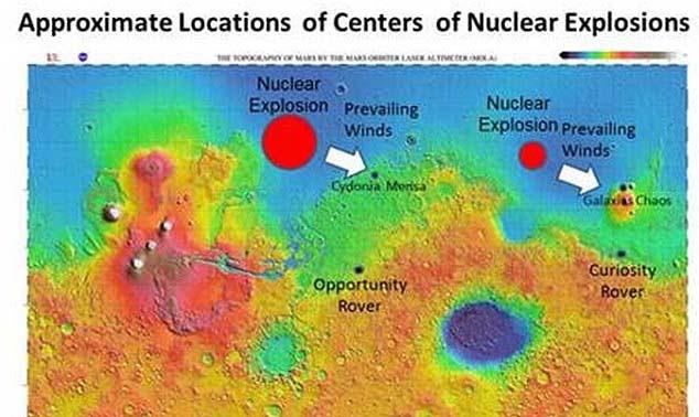 Antiguas civilizaciones Marte aniquiladas
