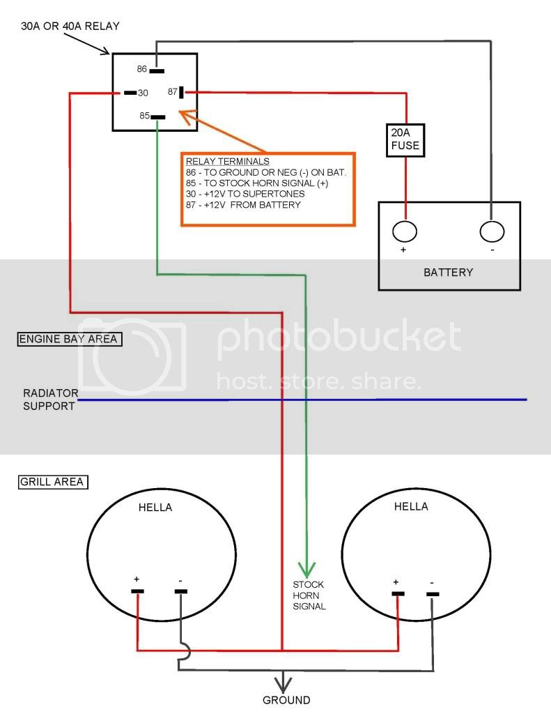 Recruitment House : [View 24+] Hella Horn Wiring Diagram With Relay | Wrx Hella T One Wiring Diagram |  | Recruitment House - blogger