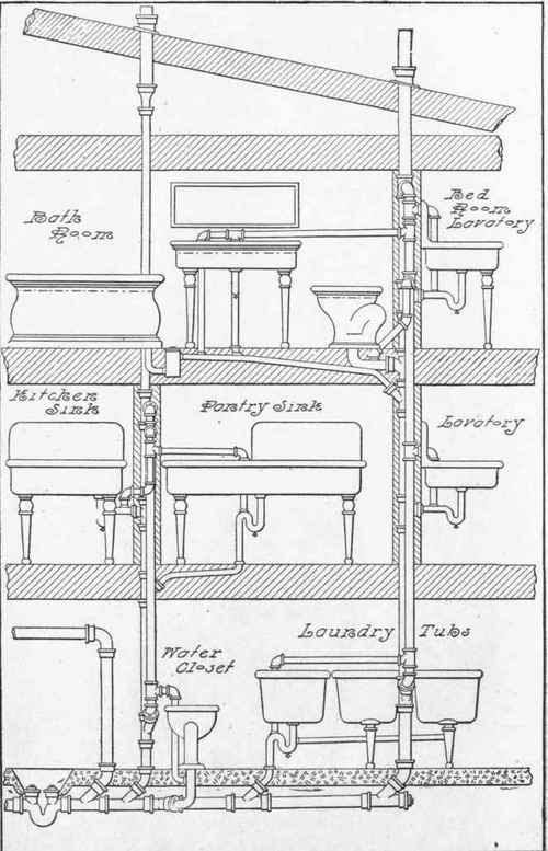 Amazing New Construction Plumbing Diagram 500 x 777 · 44 kB · jpeg