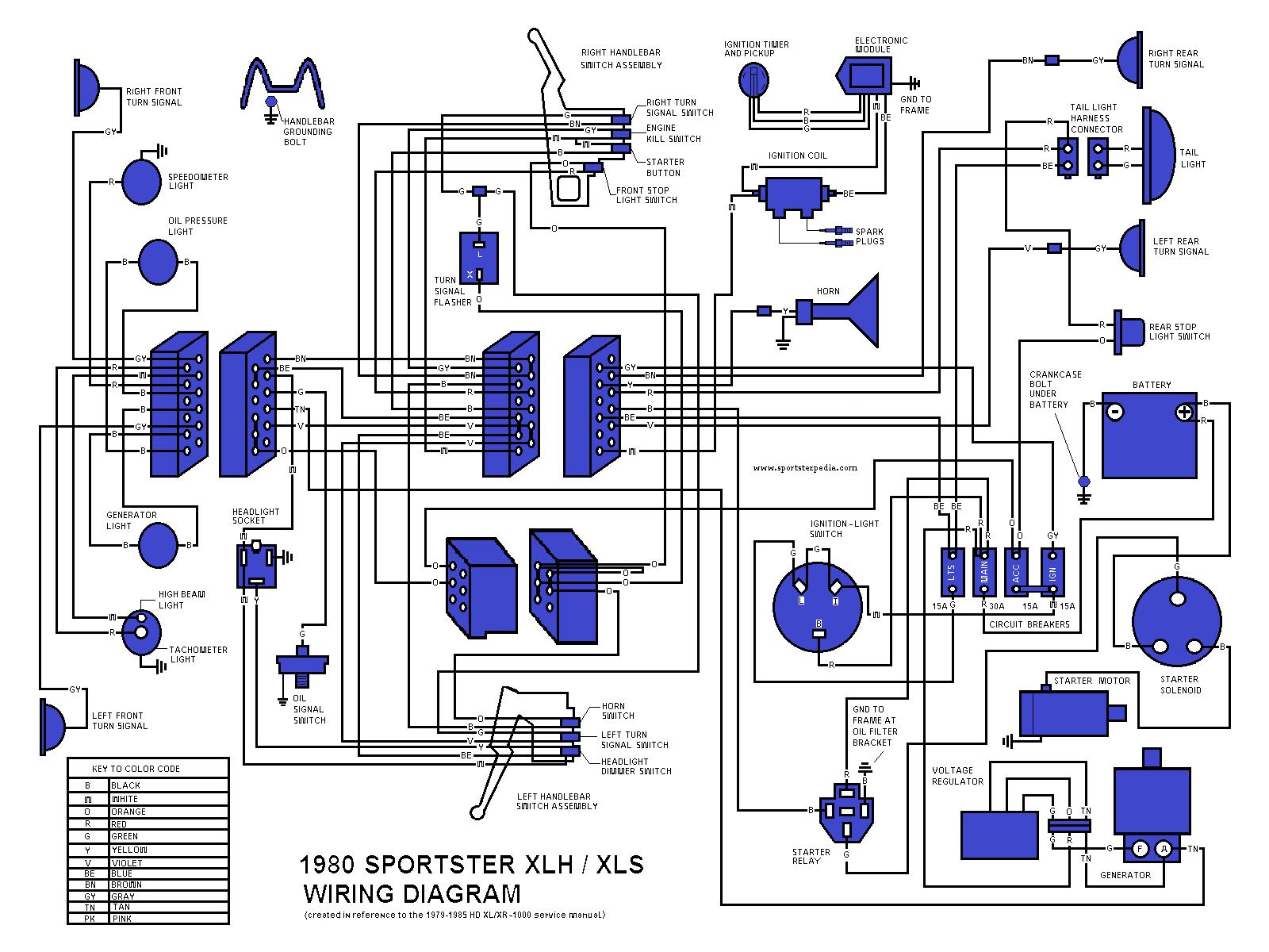Harley Davidson 1977 Sportster Wiring Diagram Wiring Diagrams Collection Collection Chatteriedelavalleedufelin Fr