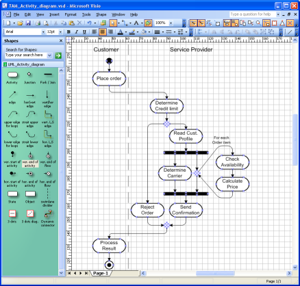 Fmc Tam Stencils Visio Shapes For The Tam Fundamental Modeling Concepts
