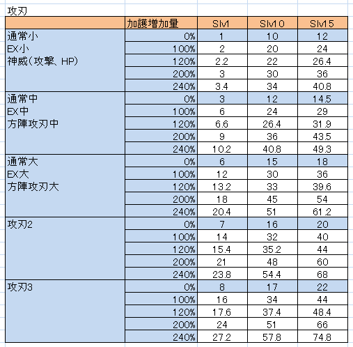 バハ 武器 効果 量 武器概要/コスモスシリーズ -...