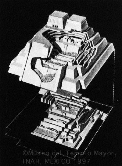 proyek Templo Mayor 1978 (http://archaeology.asu.edu/tm/pages2/mtm46.htm)