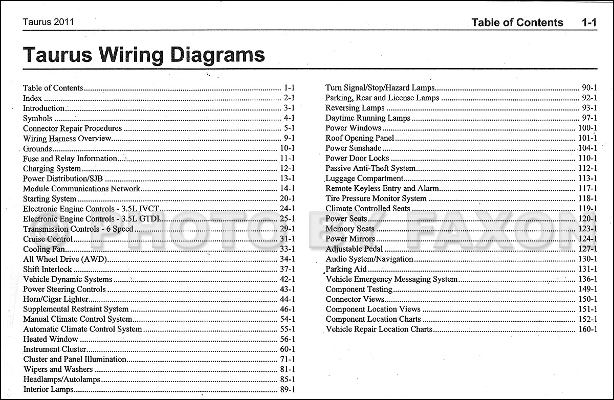 Diagram 201ford Taurus Wiring Diagram Original Full Version Hd Quality Diagram Original Libresite Charpente Ossature Bois Fr