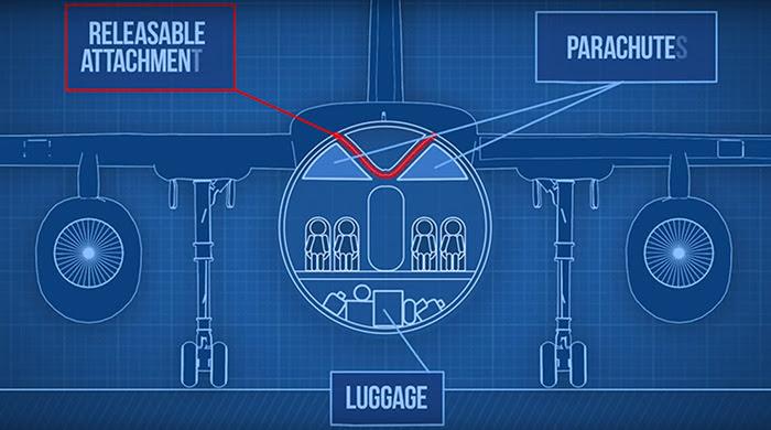 destacável de cabine-avião-acidente-avião-segurança-vladimir-Tatarenko-2