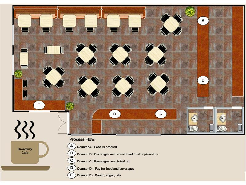 coffee shop floor plan layout | design ideas for house