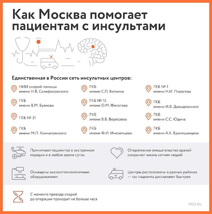 Двенадцатый центр инсультной сети столицы заработал на северо-востоке Москвы
