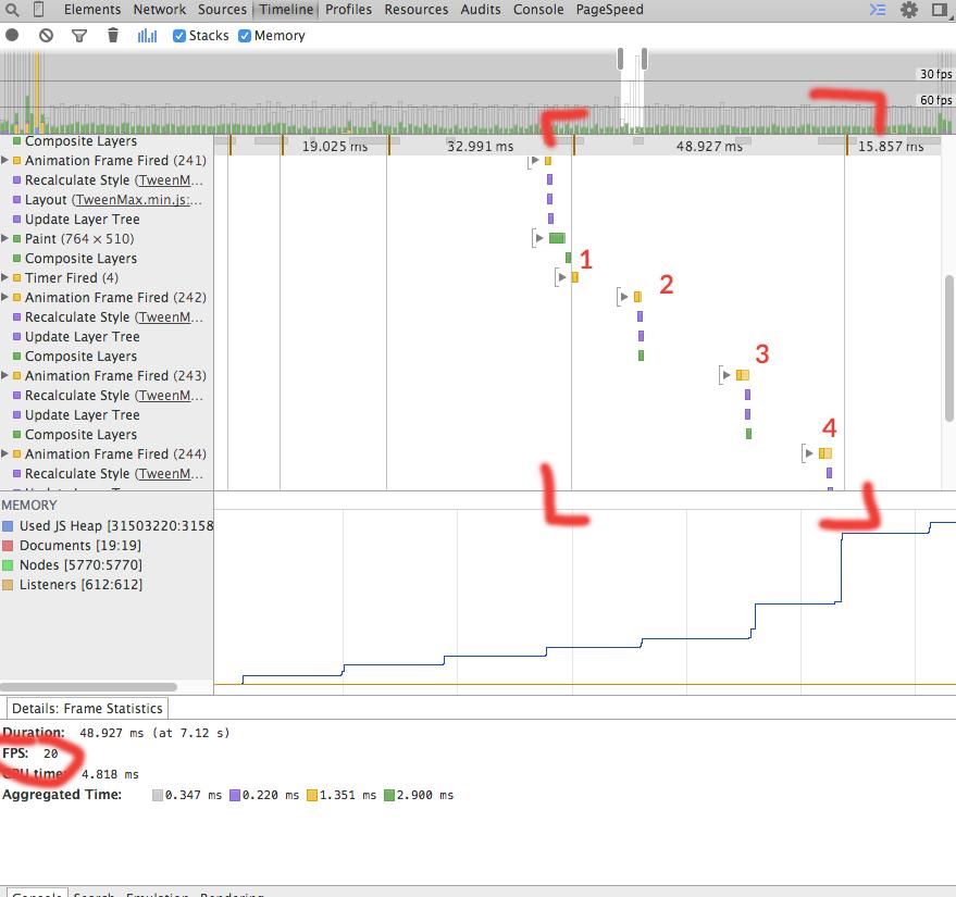 understanding chrome timeline re: fps - Google Groups