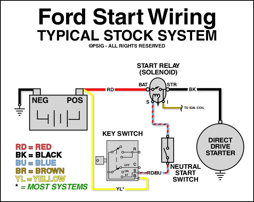 1995 F150 Engine System Diagram Wiring Diagram Local C Local C Maceratadoc It