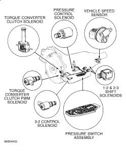 1997 Chevy Blazer Transmission Temp Sensor: Where Is the ...